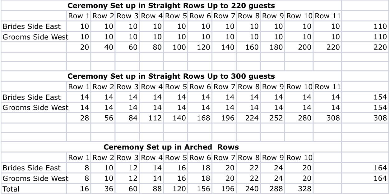 Ceremony Seating Chart